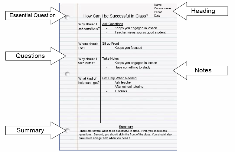 Best Of Cornell Notes Template Word: Mr G's Avid Class